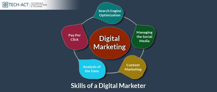 Skills of Digital Marketer