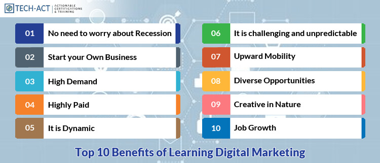 Top 10 Reasons to Learn Digital Marketing - TECH-ACT