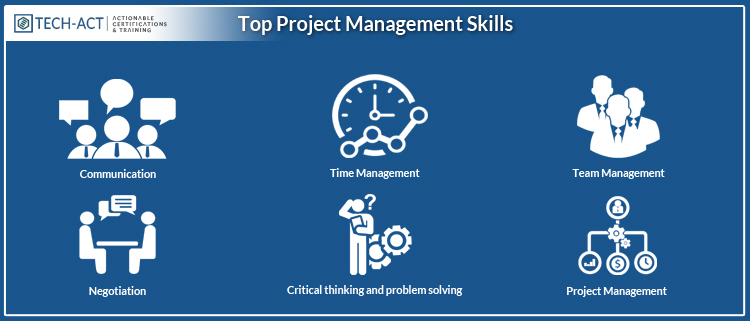 Skills that every Project Manager should have