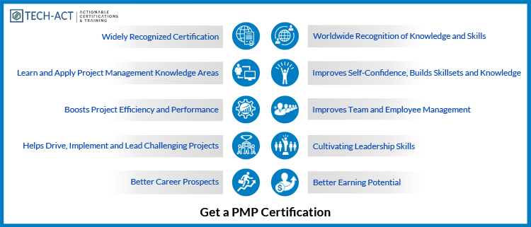 Reasons to Choose PMP certification